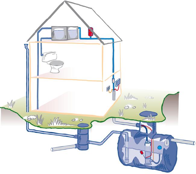 Rainsava gravity system diagram