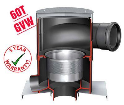 WISY WFF300 Rainwater filter