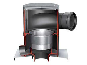 Wff150 Vortex Filter Rainharvesting Systems